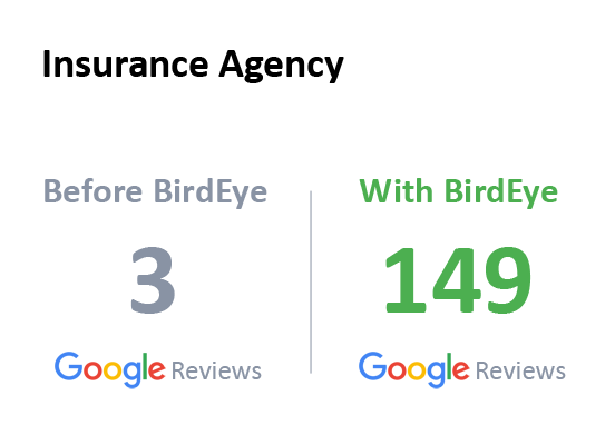 Google Reviews Comparison Chart - Core Agenda Insurance agency client