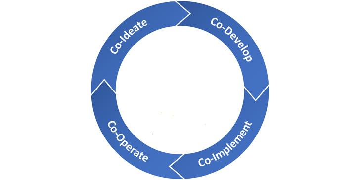 marketing technology implementation illustration