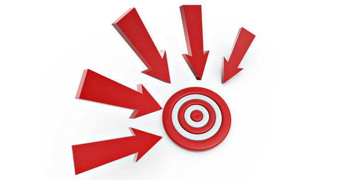 Sense & Respond Targeting